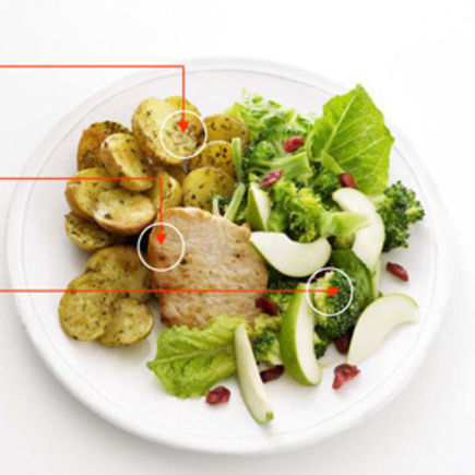 Aminosyrer og proteinkvalitet